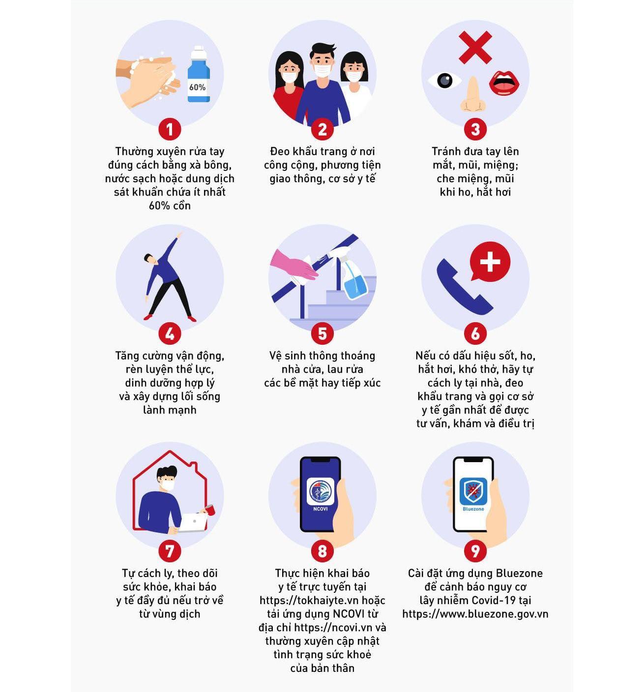 Bộ Y tế khuyến cáo 9 biện pháp mới phòng dịch Covid-19